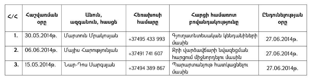 Copy (2) of @ndunelutyun 25-10-2013_01