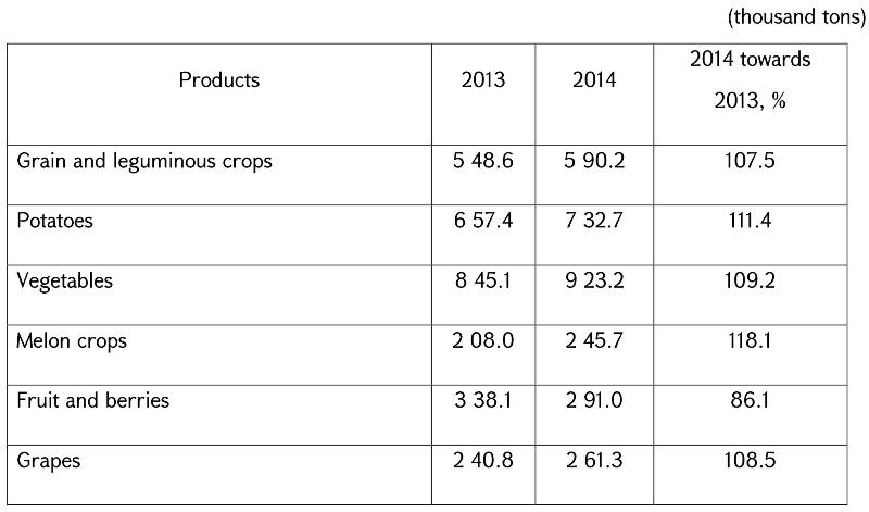 crop production_01